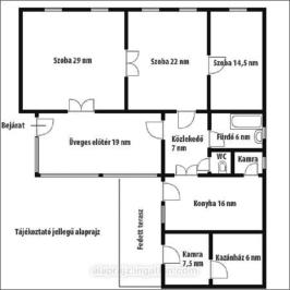 Eladó  családi ház (<span class='notranslate'>Mezőtúr</span>, <span class='notranslate'>Központ közeli</span>) 14,5 M   <span class='notranslate'>Ft</span>