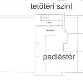 Eladó  iroda (<span class='notranslate'>Budapest, XI.  </span>kerület) 228 M   <span class='notranslate'>Ft</span>