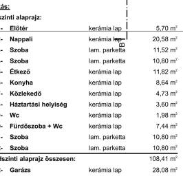 Eladó  ikerház (<span class='notranslate'>Nyíregyháza</span>, <span class='notranslate'>Oros</span>) 51,8 M   <span class='notranslate'>Ft</span>