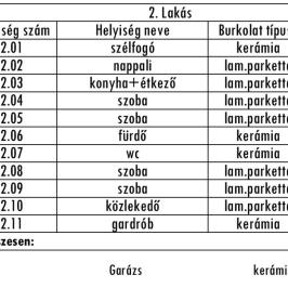Eladó  ikerház (<span class='notranslate'>Nyíregyháza</span>, <span class='notranslate'>Oros</span>) 42,99 M   <span class='notranslate'>Ft</span>