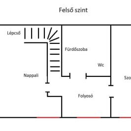 Eladó  téglalakás (Budapest, V. kerület) 93,9 M  Ft