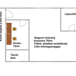 Eladó  családi ház (<span class='notranslate'>Gyál</span>, <span class='notranslate'>Városközpont</span>) 93.99 M   <span class='notranslate'>Ft</span>