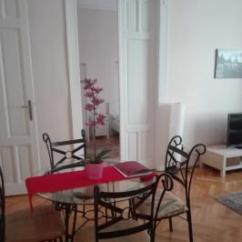 Eladó  téglalakás (Budapest, VII. kerület) 94,9 M  Ft