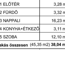 Eladó  téglalakás (<span class='notranslate'>Nyíregyháza</span>, <span class='notranslate'>Belváros</span>) 21.9 M   <span class='notranslate'>Ft</span>