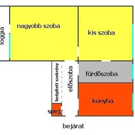 Eladó  téglalakás (Eger, Lajosváros) 21 M  Ft