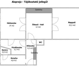 Kiadó  téglalakás (<span class='notranslate'>Budapest, XI.  </span>kerület) 150 E   <span class='notranslate'>Ft</span>/hó