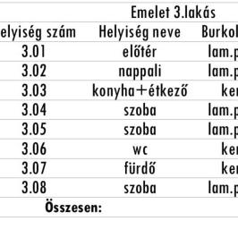 Eladó  téglalakás (<span class='notranslate'>Nyíregyháza</span>, <span class='notranslate'>Belváros közeli</span>) 31,6 M   <span class='notranslate'>Ft</span>
