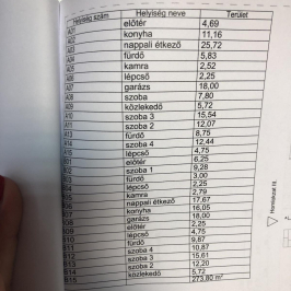 Eladó  ikerház (<span class='notranslate'>Vác</span>, <span class='notranslate'>Deákvár</span>) 55.9 M   <span class='notranslate'>Ft</span>