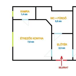 Eladó  téglalakás (<span class='notranslate'>Budapest, XIV.  </span>kerület) 23,5 M   <span class='notranslate'>Ft</span>