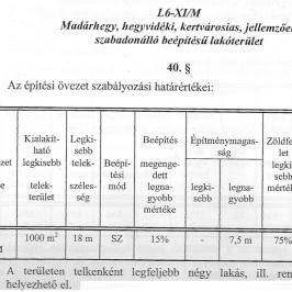 Eladó  telek (<span class='notranslate'>Budapest, XI.  </span>kerület) 98 M   <span class='notranslate'>Ft</span>
