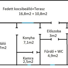 Eladó  családi ház (<span class='notranslate'>Budapest, XXII.  </span>kerület) 55,5 M   <span class='notranslate'>Ft</span>