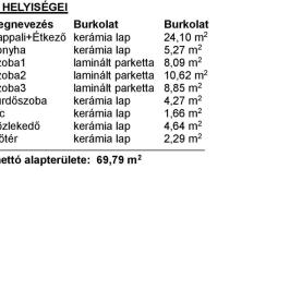 Eladó  téglalakás (<span class='notranslate'>Nyíregyháza</span>, <span class='notranslate'>Örökösföld</span>) 28,67 M   <span class='notranslate'>Ft</span>