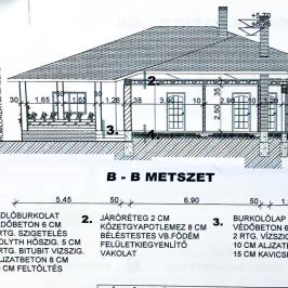 Eladó  telek (<span class='notranslate'>Szentendre</span>, <span class='notranslate'>Szarvashegy</span>) 47.4 M   <span class='notranslate'>Ft</span>