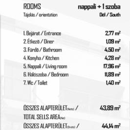 Eladó  téglalakás (<span class='notranslate'>Budapest, XIII.  </span>kerület) 46,06 M   <span class='notranslate'>Ft</span>