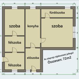 Eladó  családi ház (<span class='notranslate'>Patak</span>, <span class='notranslate'></span>) 8 M   <span class='notranslate'>Ft</span>