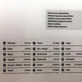 Eladó  családi ház (<span class='notranslate'>Békéscsaba</span>, <span class='notranslate'>Békéscsaba-Belváros közeli</span>) 79,9 M   <span class='notranslate'>Ft</span>
