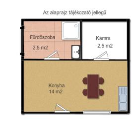 Eladó  családi ház (<span class='notranslate'>Ráckeve</span>, <span class='notranslate'>Belváros</span>) 17,99 M   <span class='notranslate'>Ft</span>