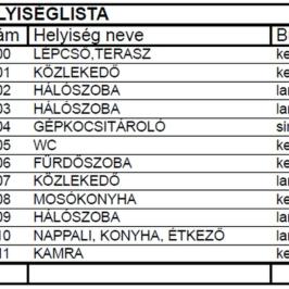 Eladó  családi ház (<span class='notranslate'>Erdőkertes</span>, <span class='notranslate'></span>) 57 M   <span class='notranslate'>Ft</span>