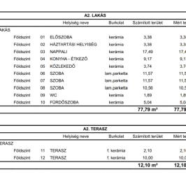 Eladó  ikerház (<span class='notranslate'>Vácrátót</span>, <span class='notranslate'></span>) 42,8 M   <span class='notranslate'>Ft</span>