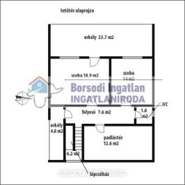Eladó  családi ház (<span class='notranslate'>Edelény</span>, <span class='notranslate'></span>) 13.5 M   <span class='notranslate'>Ft</span>