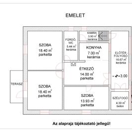 Eladó  családi ház (<span class='notranslate'>Péteri</span>, <span class='notranslate'></span>) 35.99 M   <span class='notranslate'>Ft</span>