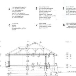 Eladó  családi ház (<span class='notranslate'>Vácrátót</span>, <span class='notranslate'></span>) 52,9 M   <span class='notranslate'>Ft</span>