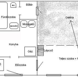 Eladó  téglalakás (<span class='notranslate'>Budapest, VI.  </span>kerület) 28 M   <span class='notranslate'>Ft</span>