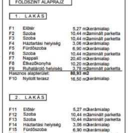 Eladó  ikerház (<span class='notranslate'>Szigethalom</span>, <span class='notranslate'>Központ</span>) 51,5 M   <span class='notranslate'>Ft</span>