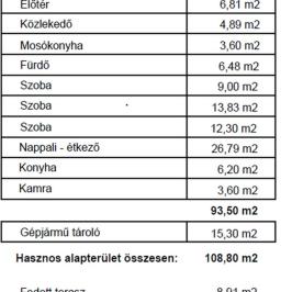 Eladó  családi ház (<span class='notranslate'>Erdőkertes</span>, <span class='notranslate'></span>) 56,5 M   <span class='notranslate'>Ft</span>