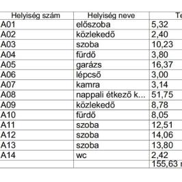 Eladó  családi ház (<span class='notranslate'>Őrbottyán</span>, <span class='notranslate'>Őrszentmiklós</span>) 73.8 M   <span class='notranslate'>Ft</span>