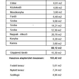 Eladó  családi ház (<span class='notranslate'>Erdőkertes</span>, <span class='notranslate'></span>) 65 M   <span class='notranslate'>Ft</span>