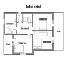 Eladó  családi ház (<span class='notranslate'>Őrbottyán</span>, <span class='notranslate'></span>) 116 M   <span class='notranslate'>Ft</span>